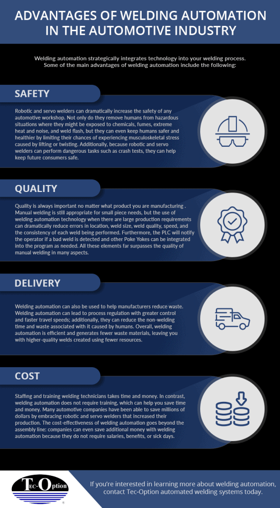 An infographic depicting the advantages of welding in the automotive industry