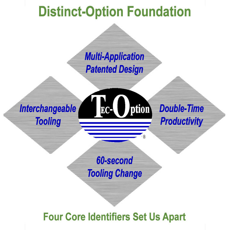 Distinct-Option square