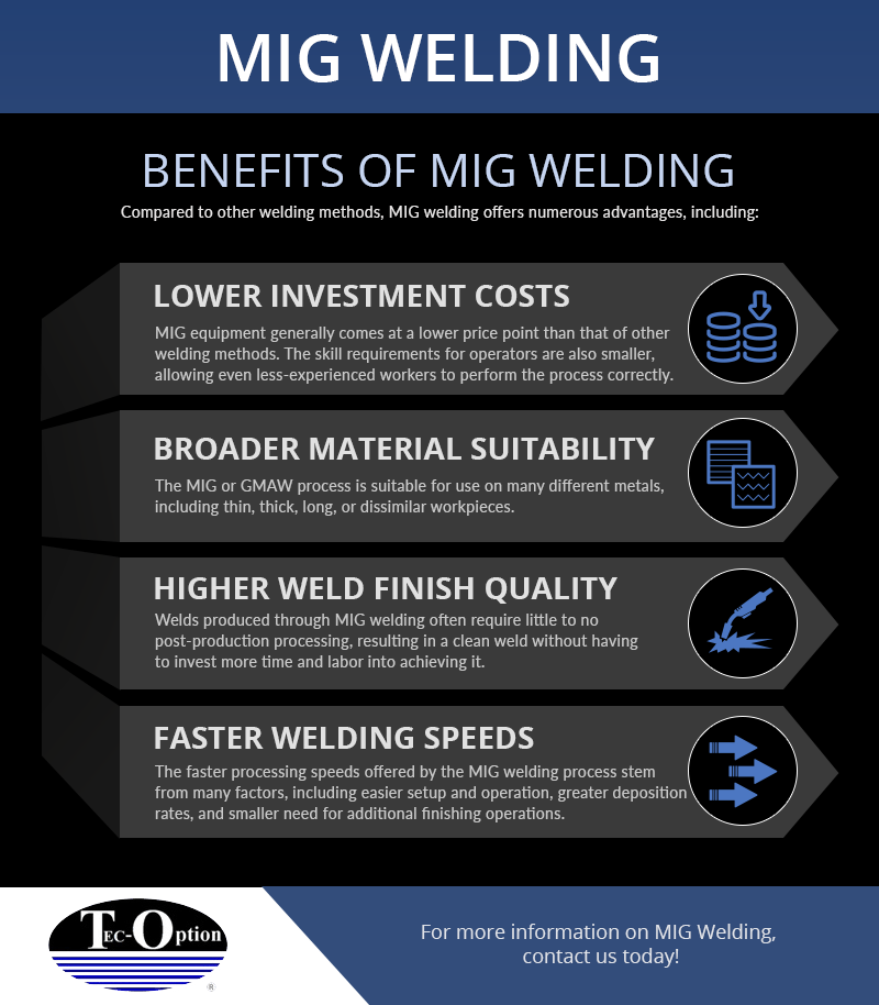 Benefits of MIG Welding